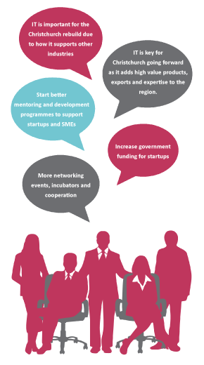 IT market feedback image. Welcome to the fifth Sourced Report – your insight into the Christchurch IT sector.