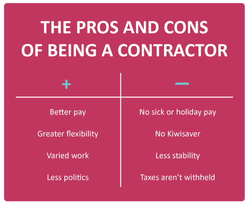 The Pros and Cons of Being a Contractor - The Sourced Guide to Contracting