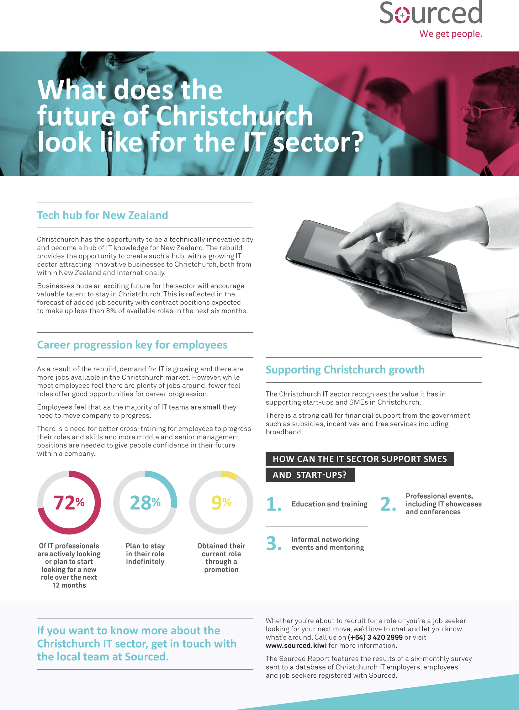 Sourced Report Page 3 | August 2014 Sourced Report Page 1 | August 2014 Infographic