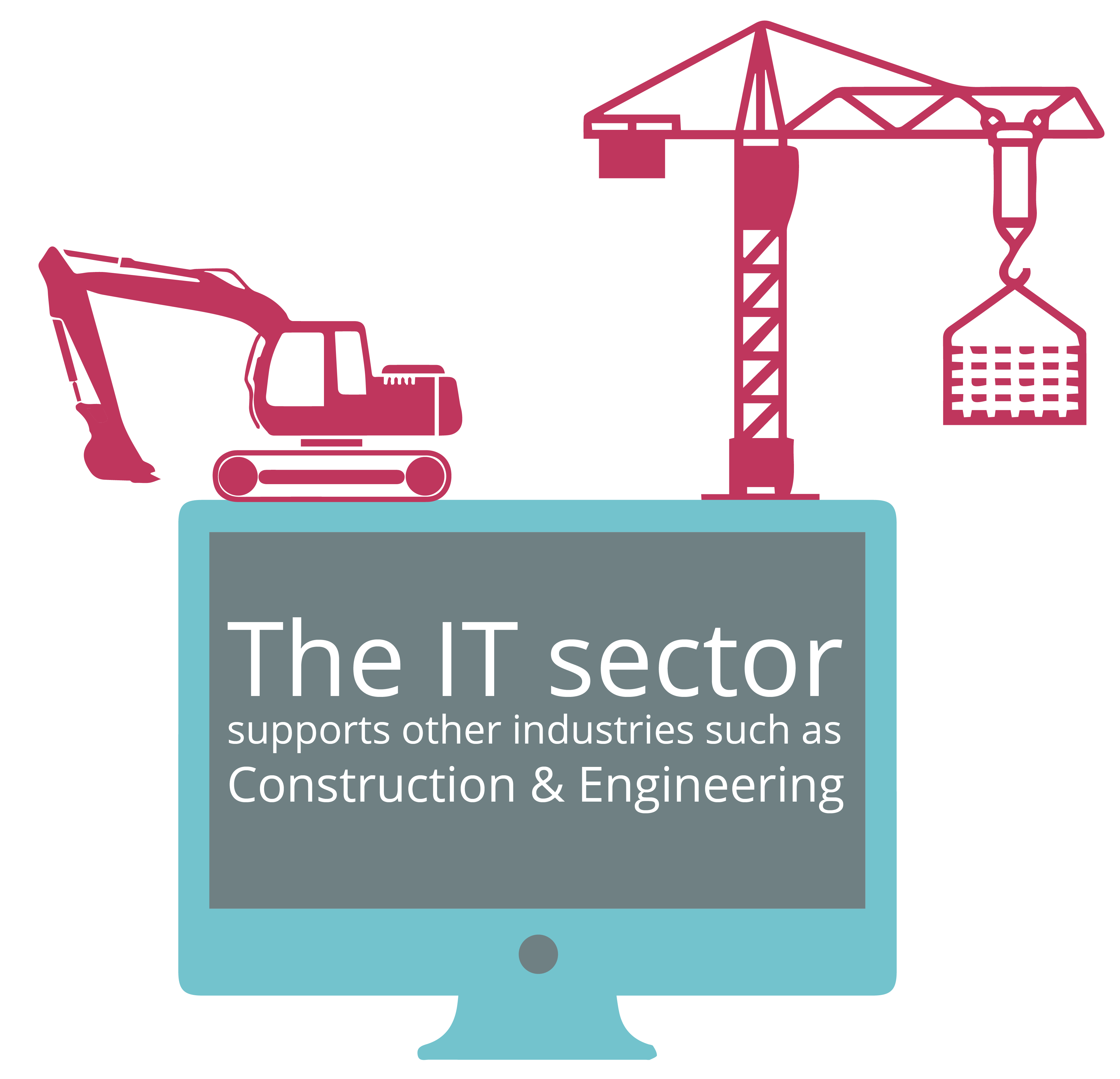The IT sector supports other industries such as Construction and Engineering
