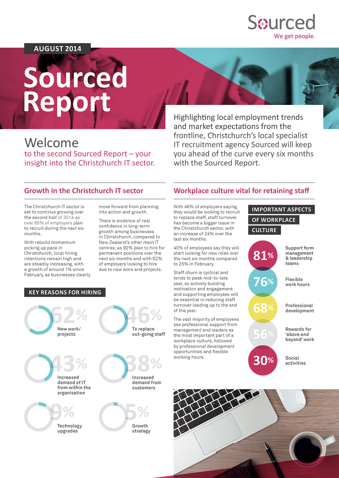 Sourced Report Page 1 | August 2014 Infographic