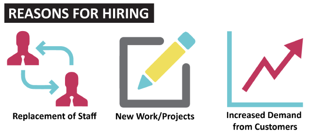 Reasons for Hiring graphic. Welcome to the fifth Sourced Report – your insight into the Christchurch IT sector.