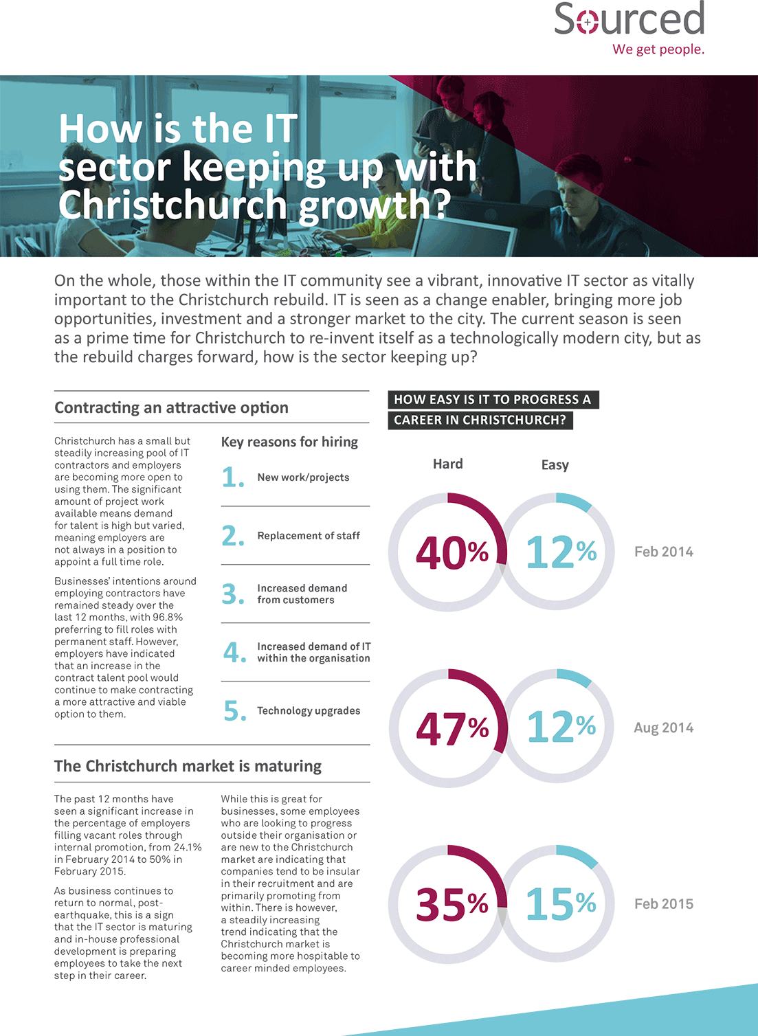 Page 2 of Sourced Report March 2015| Competition is returning to the IT sector