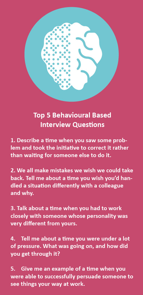 Top Behavioural Interview Questions | Sourced - Christchurch IT Recruitment