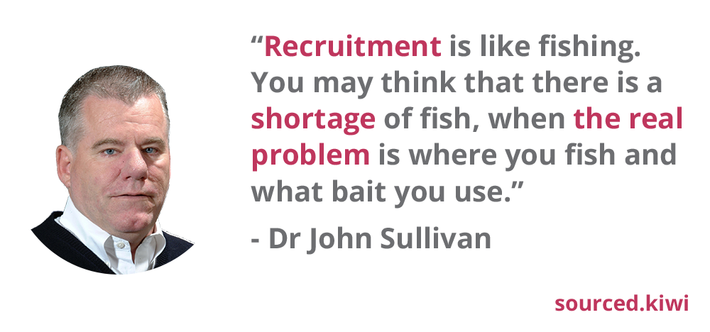 John Sullivan Quote - What Talent Shortage? | Sourced: Christchurch IT Recruitment