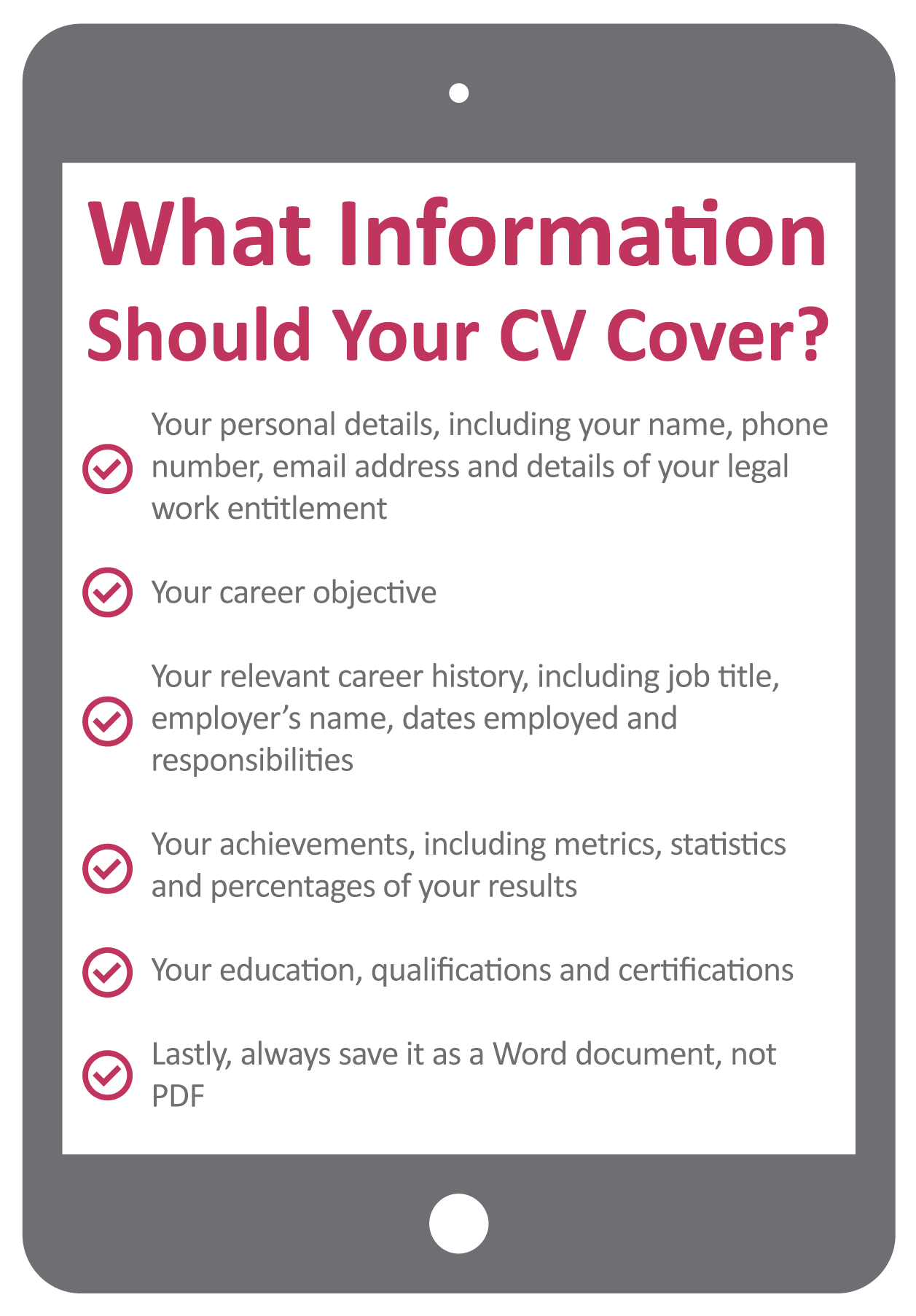 What Should a CV Include? | Sourced - Christchurch IT Recruitment