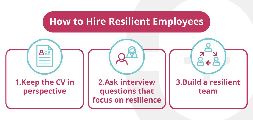 How to Hire Resilient Employees
