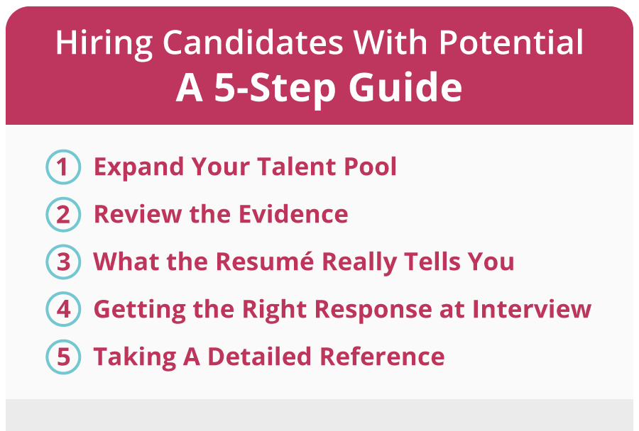 Hiring Candidates With Potential  A 5-Step Guide