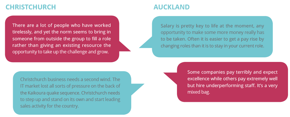 Key Comments   Sourced Report - Christchurch IT Market - March 2017
