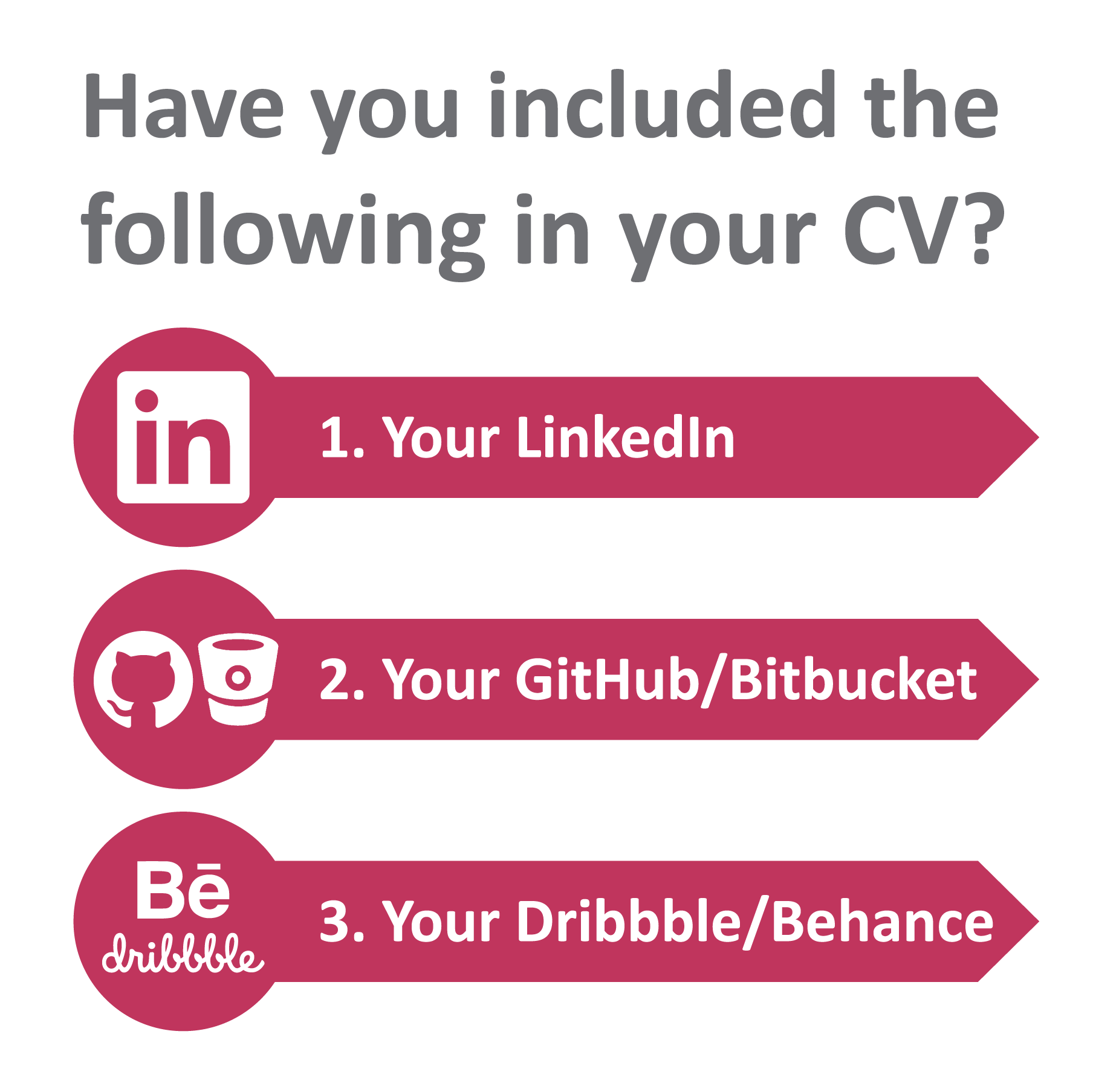 Should LinkedIn be on my CV?  | Sourced - Christchurch IT Recruitment