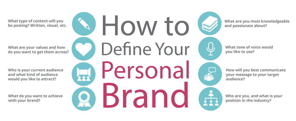 Define your personal brand to succeed in business.
