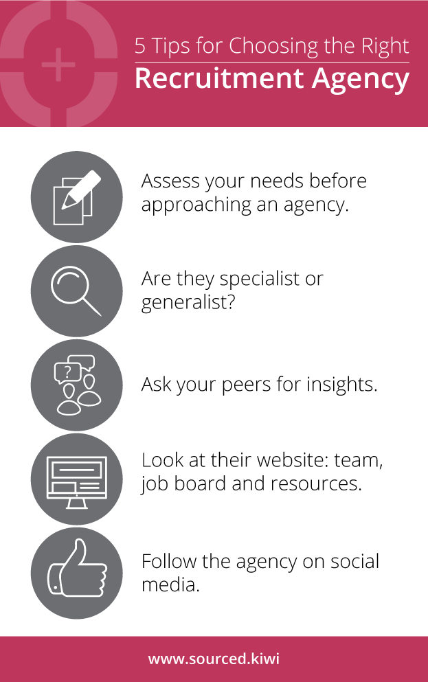 5 Tips Infographic   Sourced - Christchurch IT Recruitment