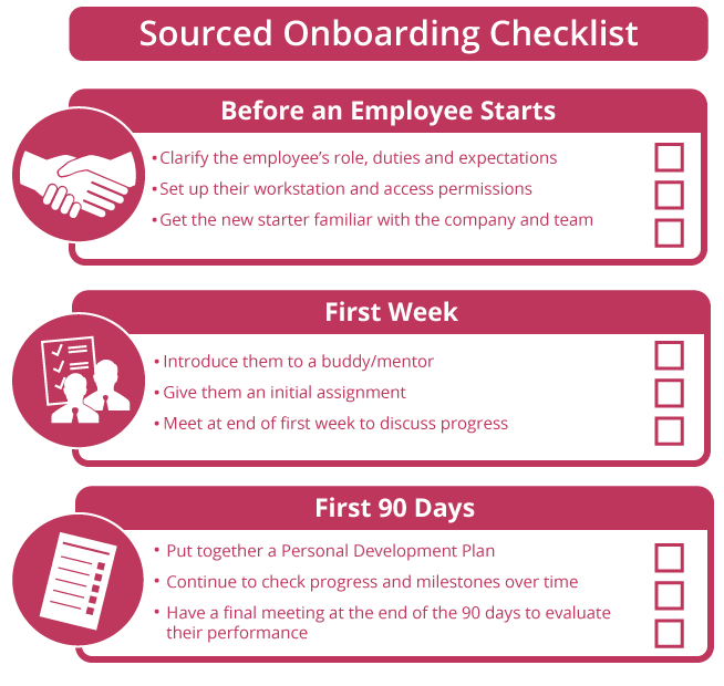 Onboarding Guide | Sourced: Christchurch IT Recruitment