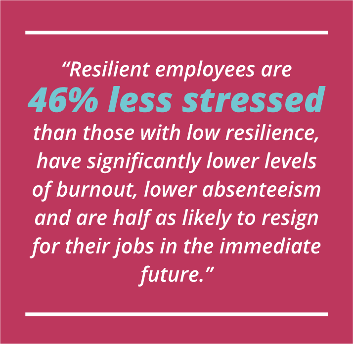 The Benefits of Resilient Employees